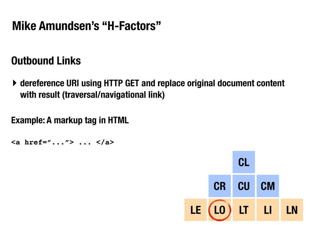 "Mike Amundsen's ""H-Factors"" Outbound Links CL C..."