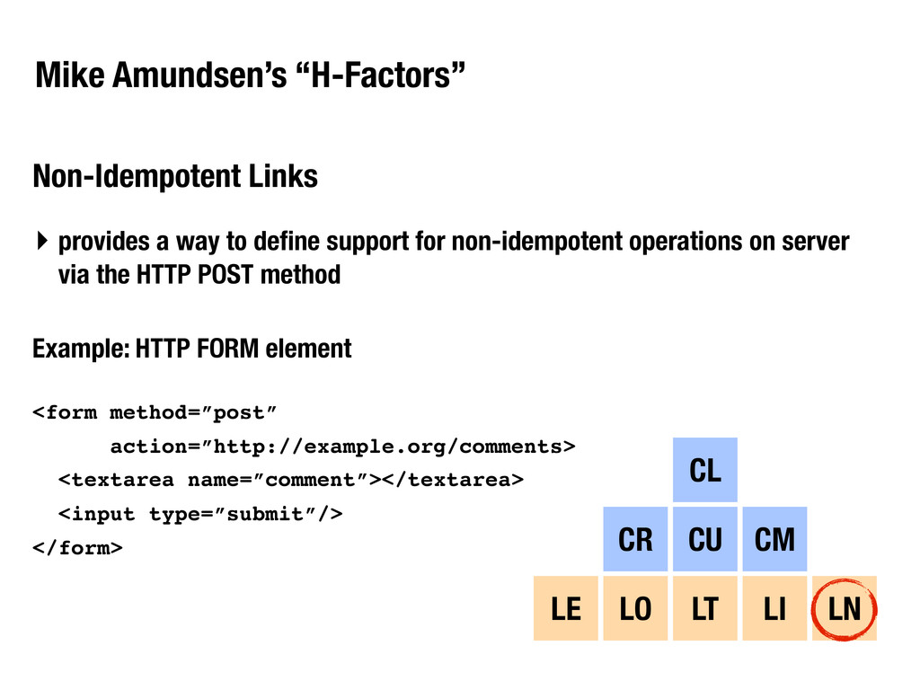 """Mike Amundsen's """"H-Factors"""" Non-Idempotent Link..."""
