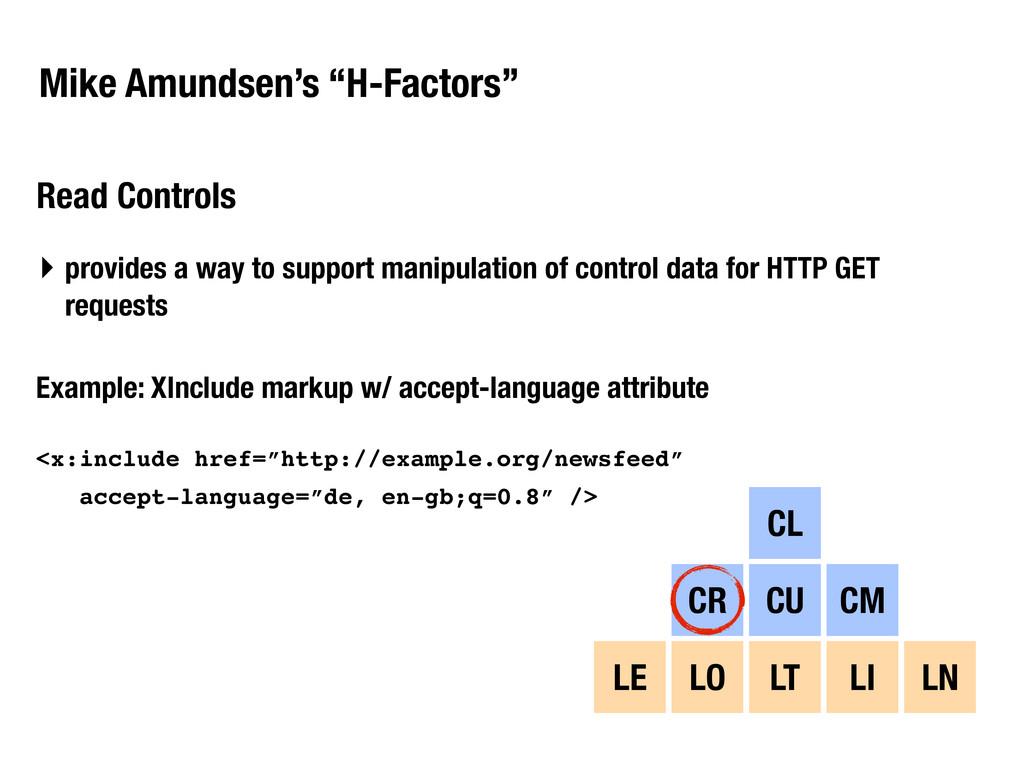 """Mike Amundsen's """"H-Factors"""" Read Controls CL CU..."""