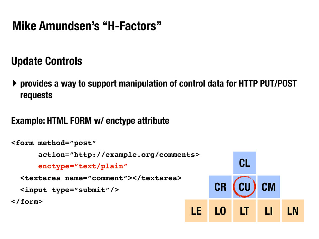 Example: HTML FORM w/ enctype attribute <form m...