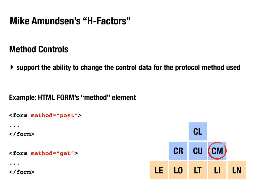 "Example: HTML FORM's ""method"" element <form met..."