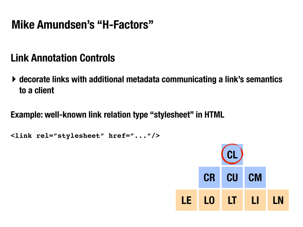 """Example: well-known link relation type """"stylesh..."""