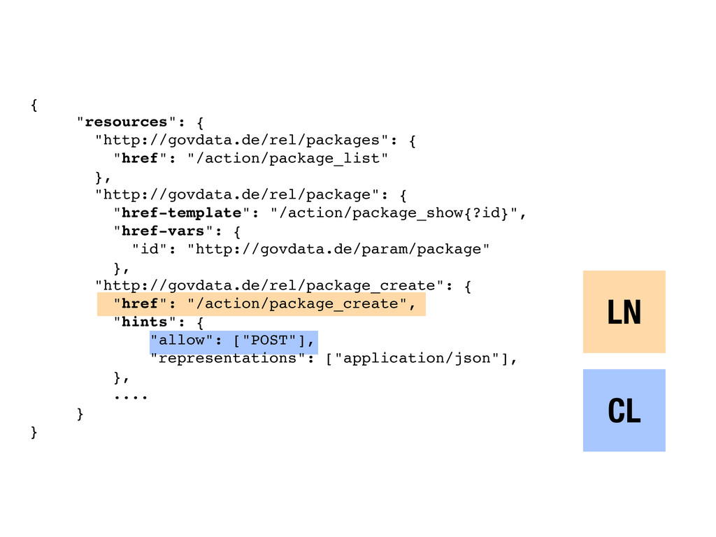 "{ ""resources"": { ""http://govdata.de/rel/package..."