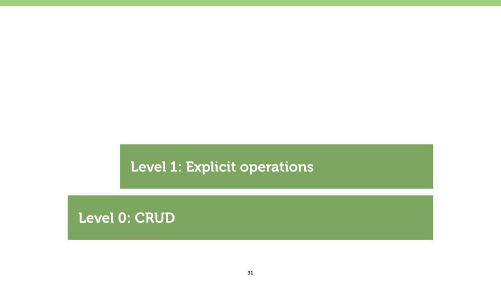 31 Level 0: CRUD Level 1: Explicit operations