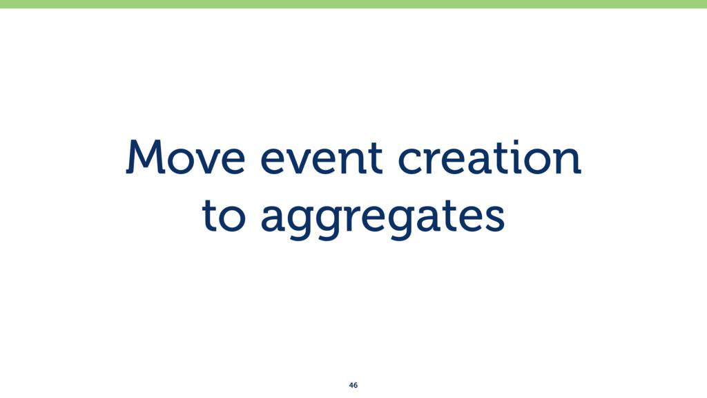 Move event creation to aggregates 46