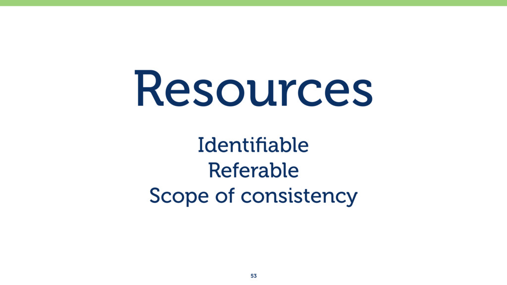 Resources Identifiable Referable Scope of cons...