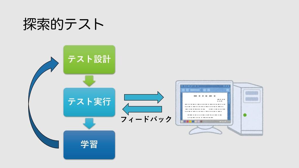 ୳ࡧతςετ テスト設計 テスト実⾏ 学習 フィードバック