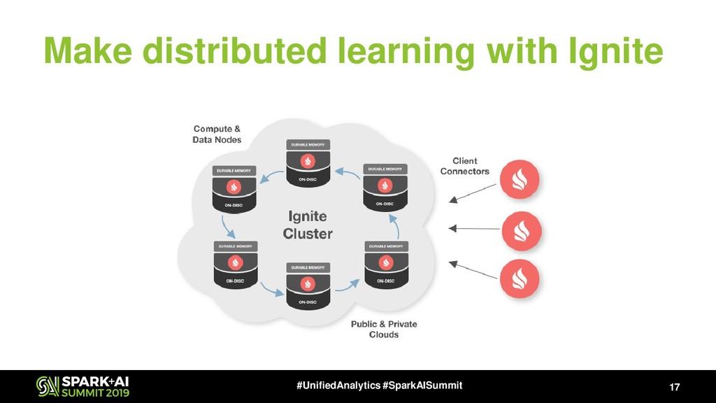 Make distributed learning with Ignite 17 #Unifi...