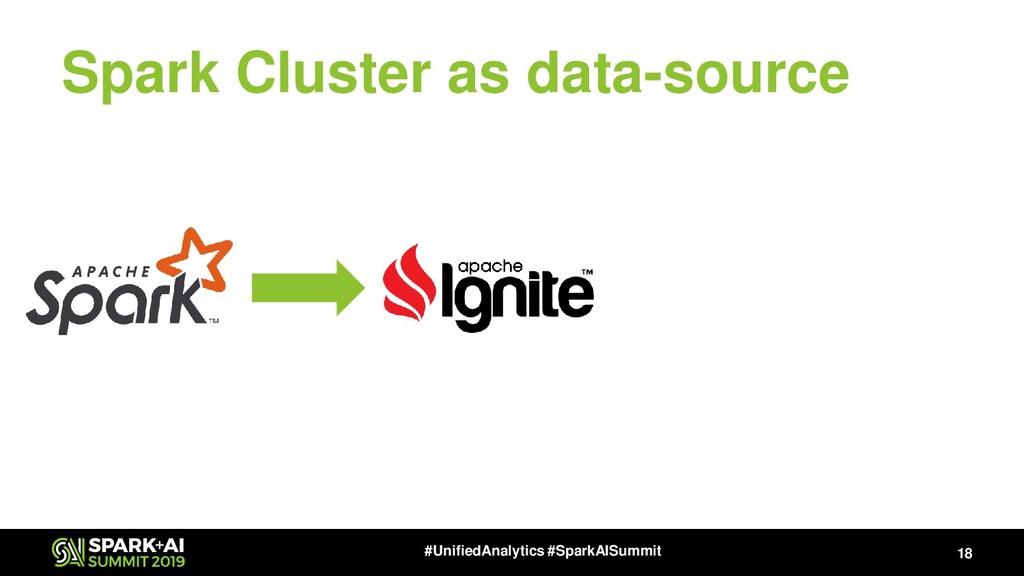 Spark Cluster as data-source 18 #UnifiedAnalyti...