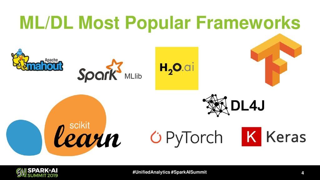 ML/DL Most Popular Frameworks 4 #UnifiedAnalyti...