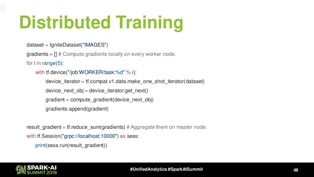 Distributed Training 48 #UnifiedAnalytics #Spar...