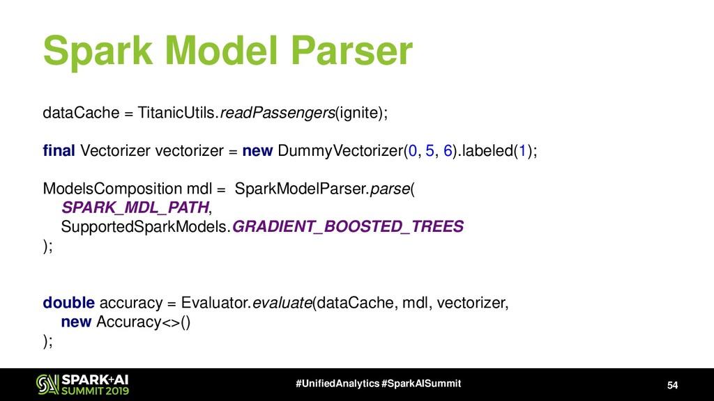 Spark Model Parser 54 #UnifiedAnalytics #SparkA...