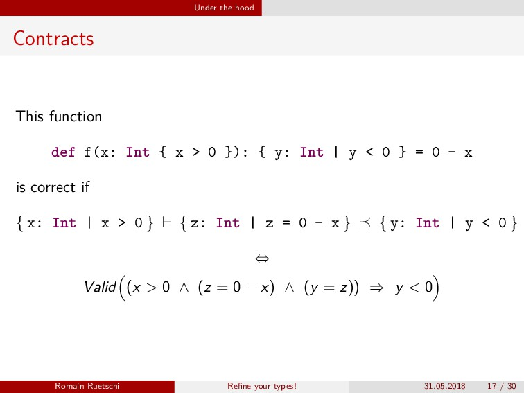 Under the hood Contracts This function def f(x:...