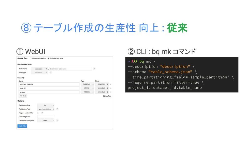 ⑧ テーブル作成の生産性 向上 : 従来 ① WebUI ② CLI : bq mk コマンド...