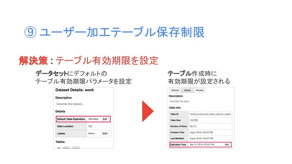 ⑨ ユーザー加工テーブル保存制限 解決策 : テーブル有効期限を設定 データセットにデフォルト...