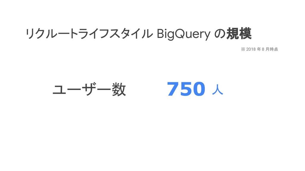 リクルートライフスタイル BigQuery の規模 ※ 2018 年 8 月時点 ユーザー数 ...