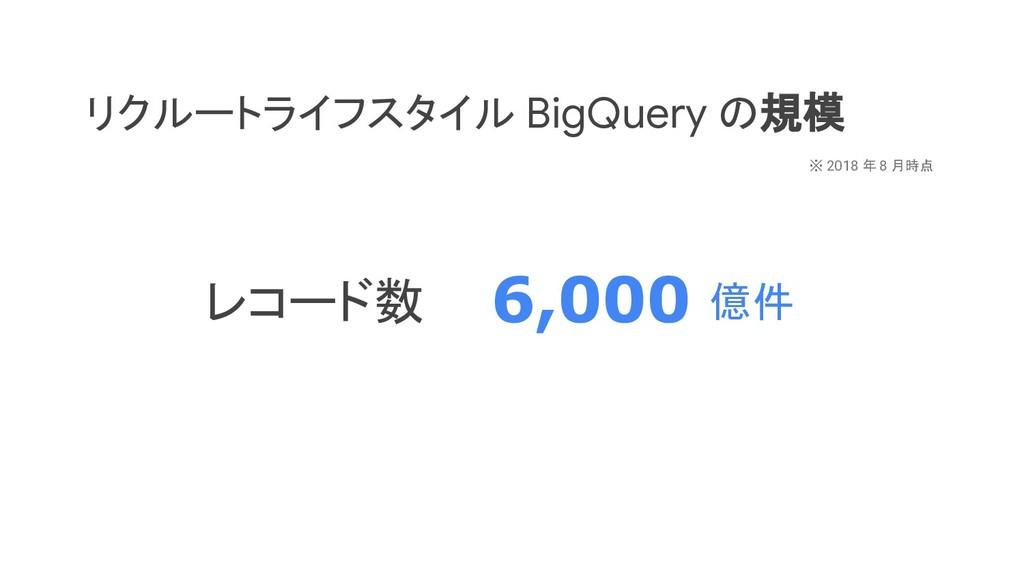 リクルートライフスタイル BigQuery の規模 ※ 2018 年 8 月時点 レコード数 ...