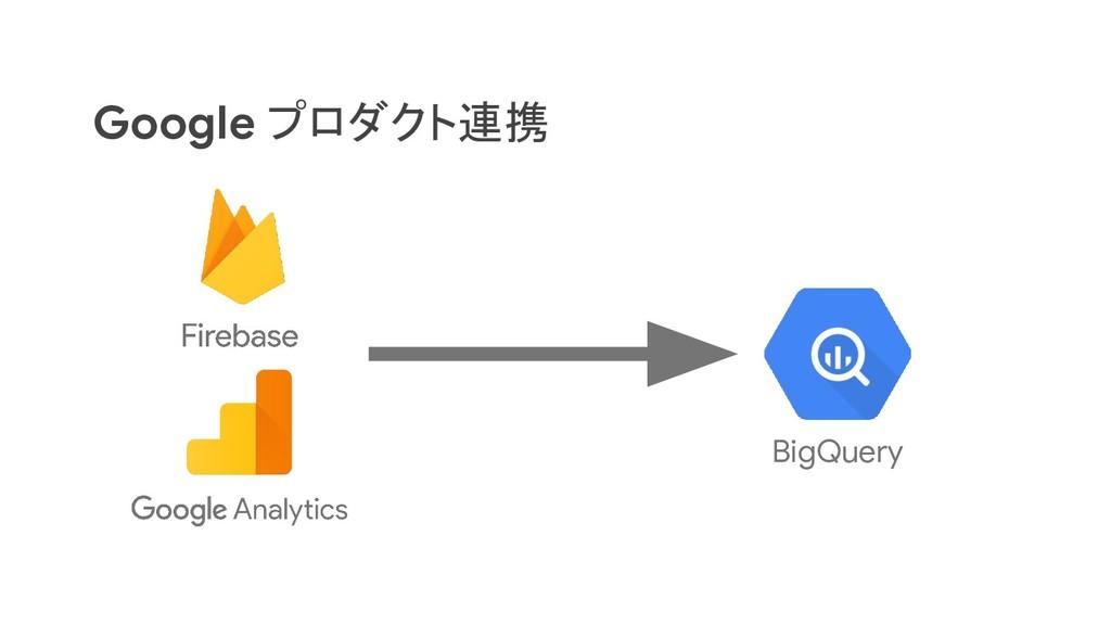 Google プロダクト連携 BigQuery