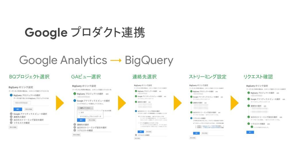 Google プロダクト連携 BQプロジェクト選択 GAビュー選択 連絡先選択 ストリーミング...