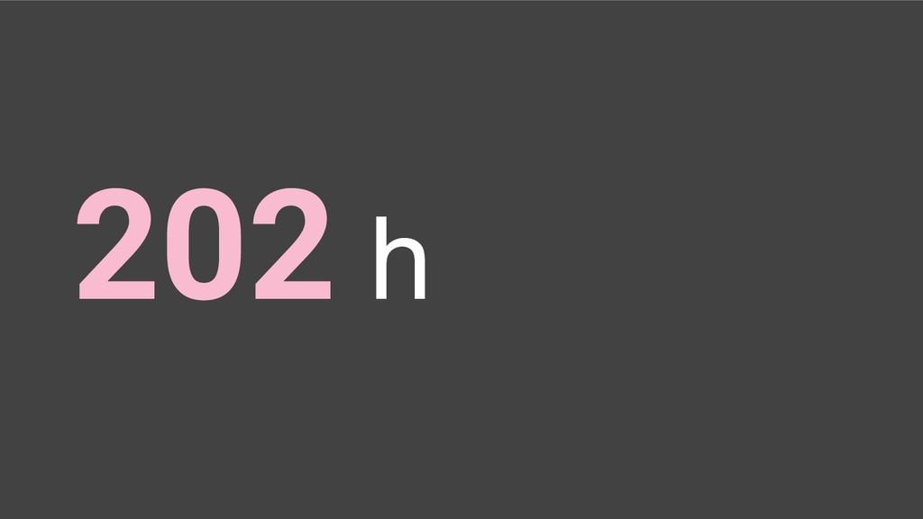 202 h