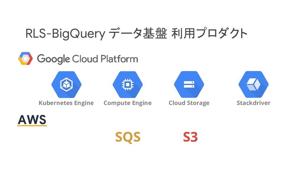 RLS-BigQuery データ基盤 利用プロダクト AWS SQS S3 Kubernete...