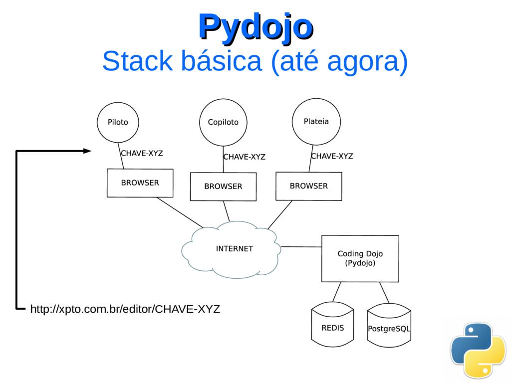 Pydojo Pydojo Stack básica (até agora) http://x...