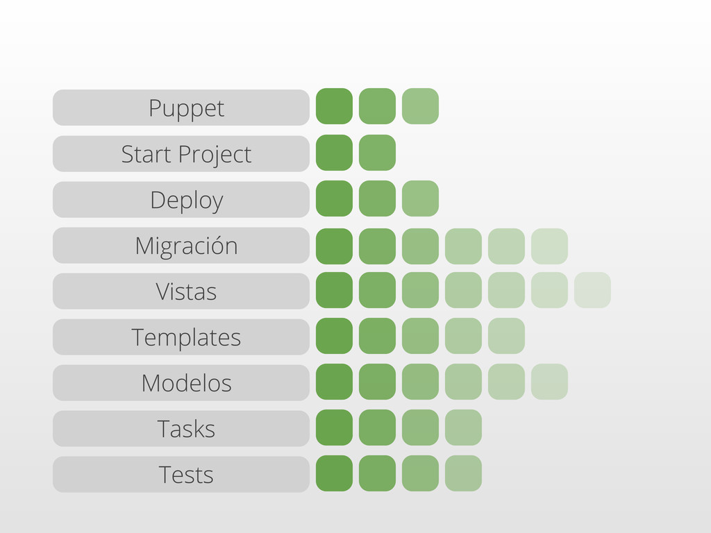 Puppet Start Project Deploy Vistas Templates Mo...