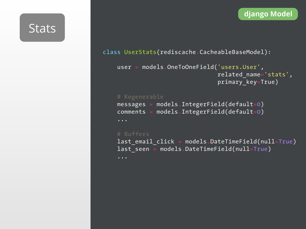 Stats class UserStats(rediscache.CacheableBaseM...
