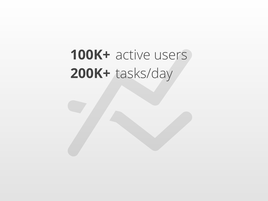 100K+ 200K+ active users tasks/day