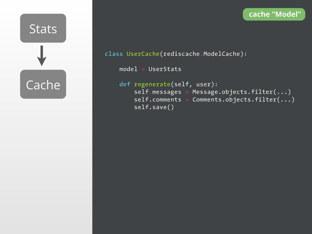 Stats class UserCache(rediscache.ModelCache): m...