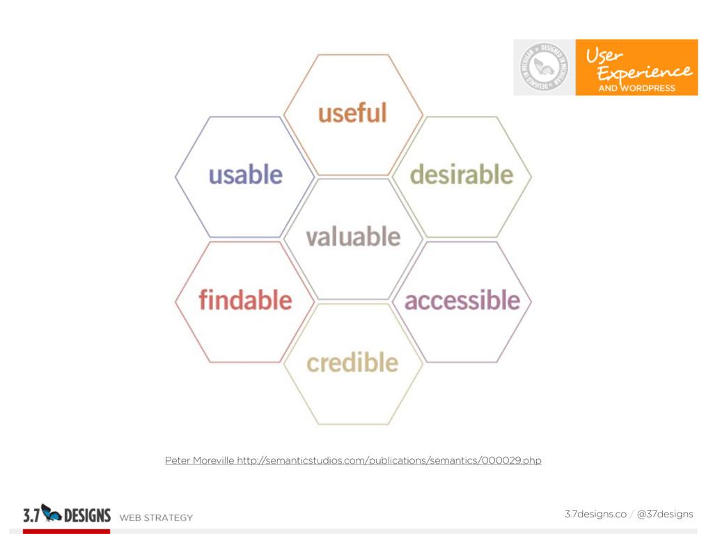 3.7designs.co / @37designs Peter Moreville http...