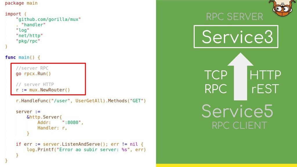 Service3 Service5 TCP RPC RPC SERVER HTTP rEST ...