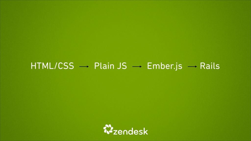 HTML/CSS Plain JS Ember.js Rails