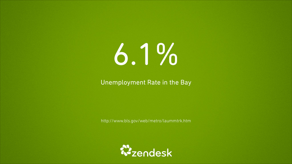 6.1% Unemployment Rate in the Bay http://www.bl...