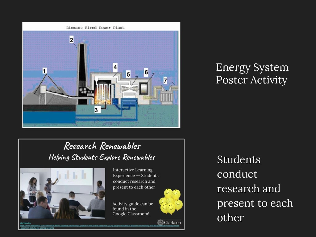 Energy System Poster Activity Students conduct ...