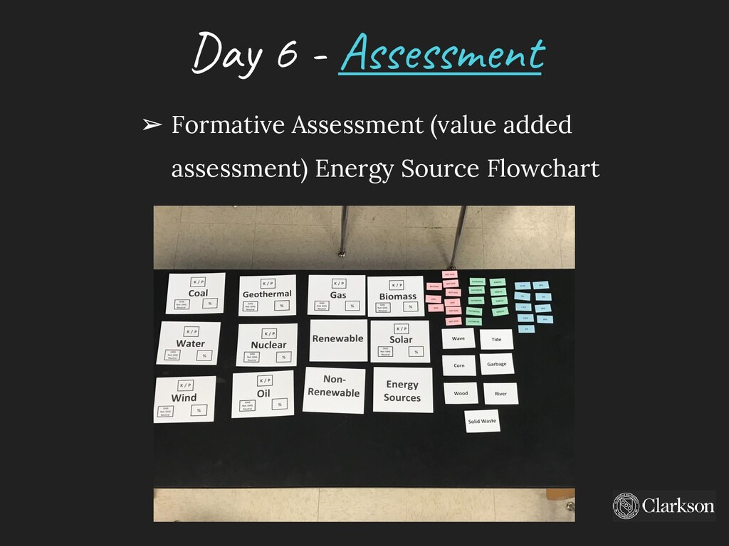 Day 6 - A ssessm ent ➢ Formative Assessment (va...