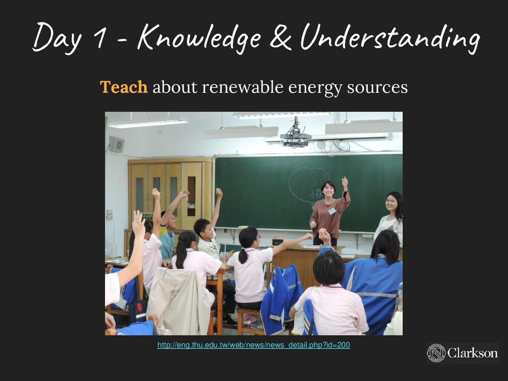 Day 1 - K now ledge & U nderstanding Teach abou...