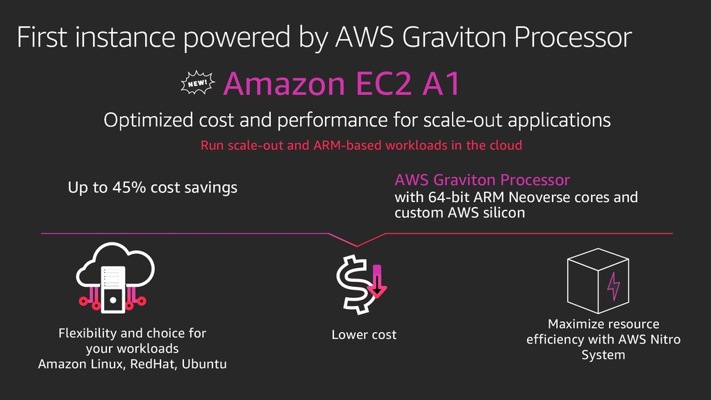 First instance powered by AWS Graviton Processo...