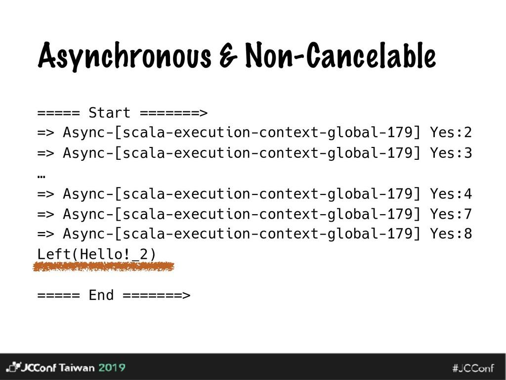 Asynchronous & Non-Cancelable ===== Start =====...