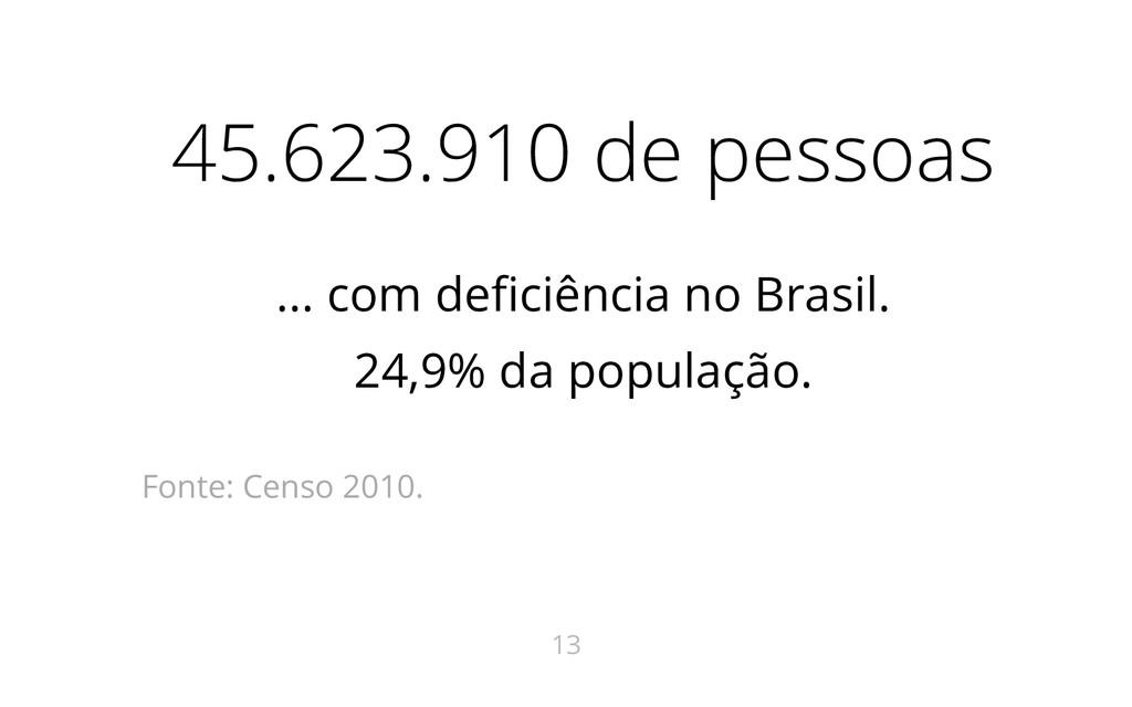 45.623.910 de pessoas ... com deficiência no Br...
