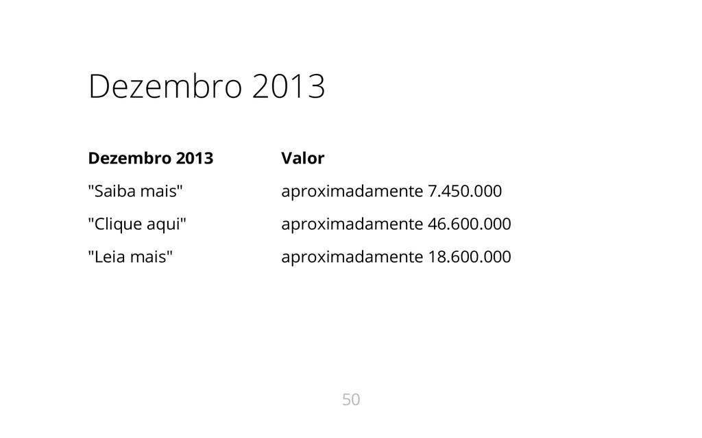 "Dezembro 2013 Dezembro 2013 Valor ""Saiba mais"" ..."