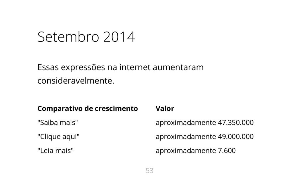 Setembro 2014 Essas expressões na internet aume...