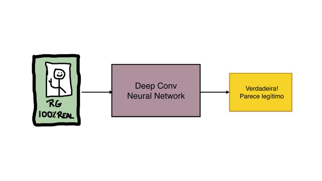 Deep Conv Neural Network Verdadeira! Parece leg...