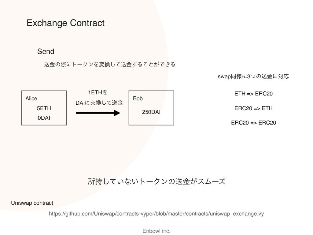 Enbowl inc. Exchange Contract Send ETH => ERC20...