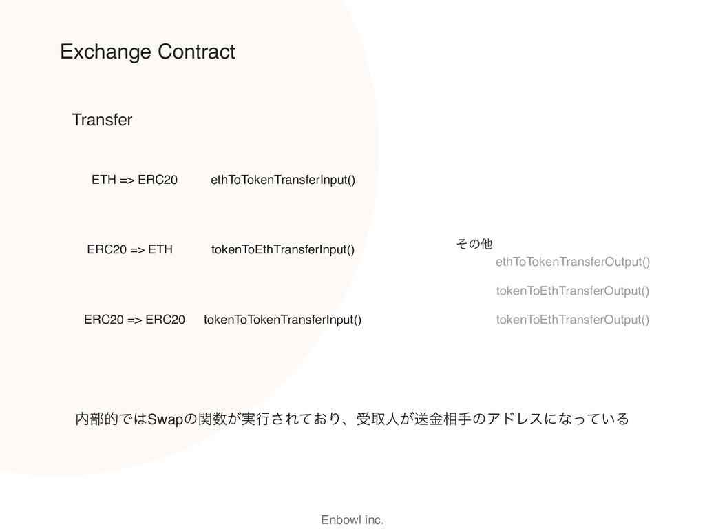 Enbowl inc. Exchange Contract Transfer ETH => E...