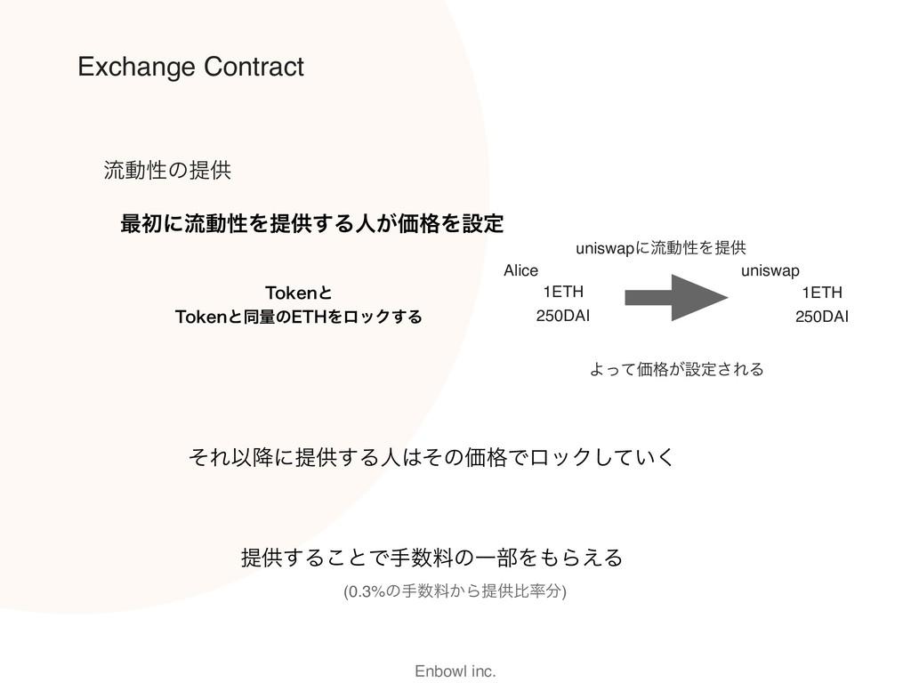 Enbowl inc. Exchange Contract ྲྀಈੑͷఏڙ ࠷ॳʹྲྀಈੑΛఏڙ͢...