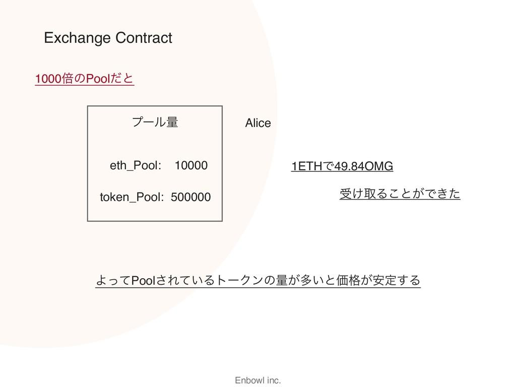 Enbowl inc. Exchange Contract 1000ഒͷPoolͩͱ 1ETH...