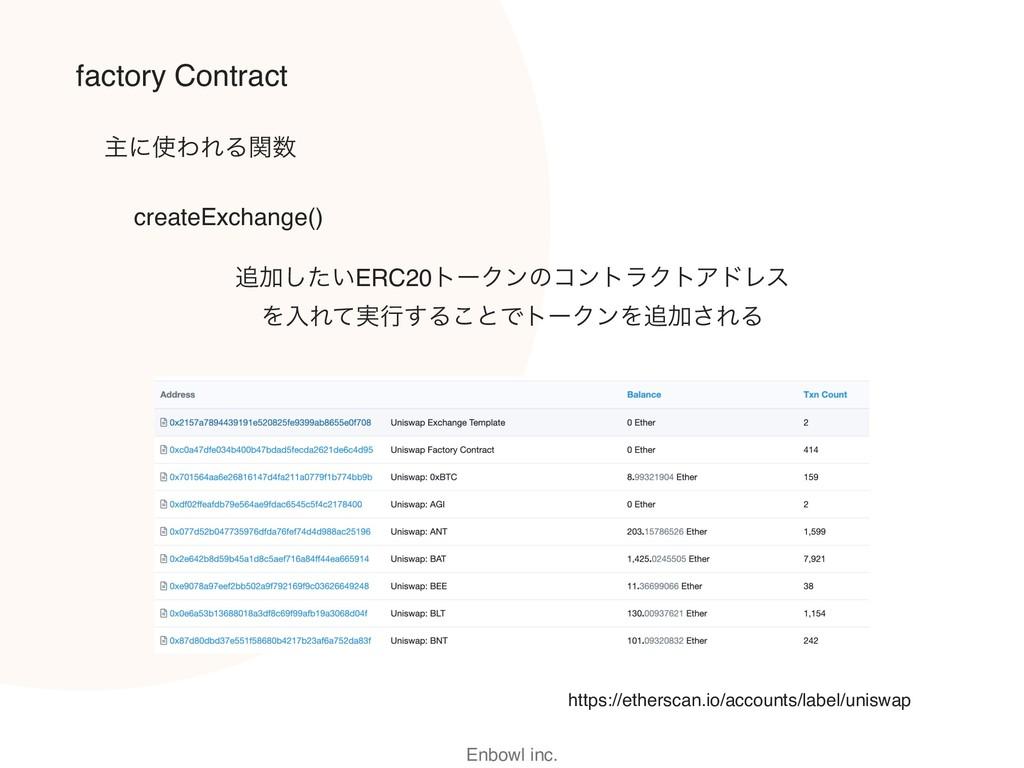 Enbowl inc. factory Contract createExchange() ...