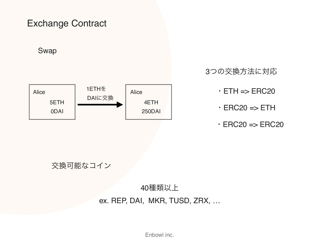 Enbowl inc. Exchange Contract Swap ަՄͳίΠϯ 40छ...