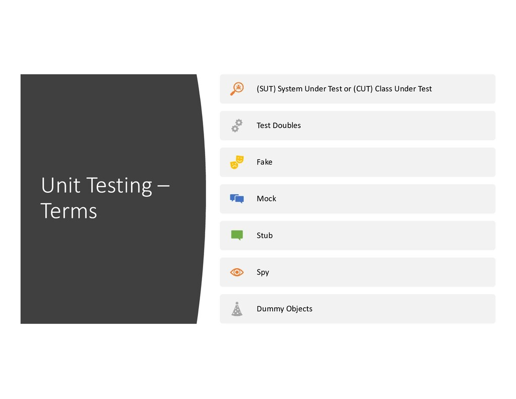 Unit Testing – Terms (SUT) System Under Test or...